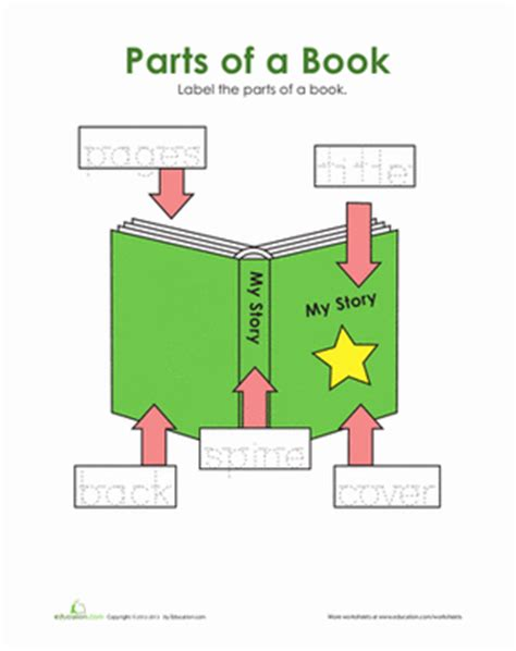 Book Report Forms - Woo! Jr Kids Activities