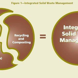 Essay on waste management pdf